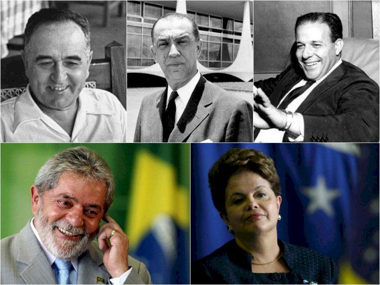 UMA VISÃO TRABALHISTA DE DESENVOLVIMENTO PARA O DISTRITO FEDERAL
