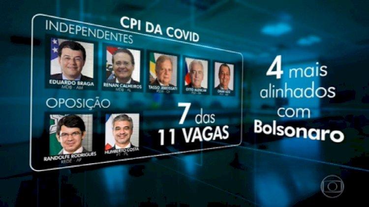 Paradoxal, CPI da Covid é mais devastadora quando convoca pessoas de fora do governo
